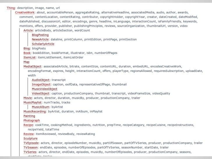 Html5 microdata and schema httpschemaorganizationykk altavistaventures Image collections
