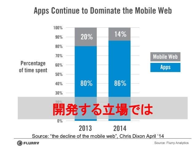 "Source: ""the decline of the mobile web"", Chris Dixon April '14 モバイルでは Web じゃなくて  Appでしょ!"