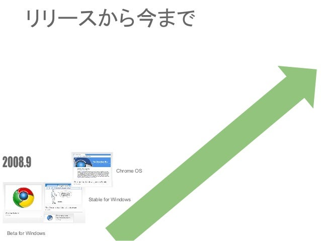 Beta for Windows Stable for Windows Chrome OS リリースから今まで
