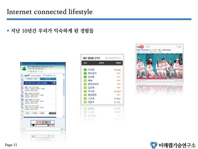 Internet connected lifestyle § 지난 10년간 우리가 익숙하게 된 경험들 Page 11