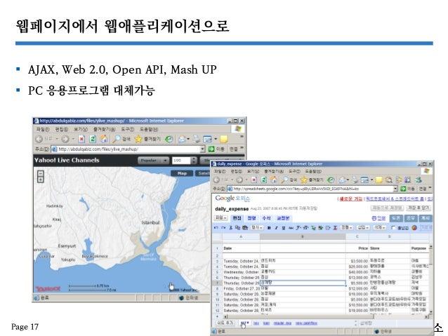웹페이지에서 웹애플리케이션으로 § AJAX, Web 2.0, Open API, Mash UP § PC 응용프로그램 대체가능 Page 17