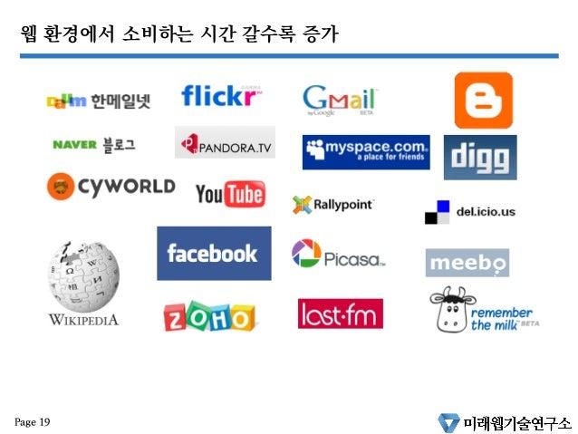 웹 환경에서 소비하는 시간 갈수록 증가 Page 19