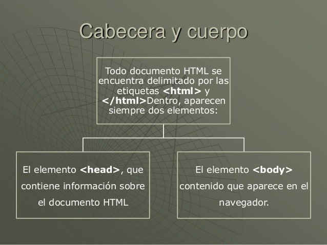 Cabecera y cuerpoTodo documento HTML seencuentra delimitado por lasetiquetas <html> y</html>Dentro, aparecensiempre dos el...