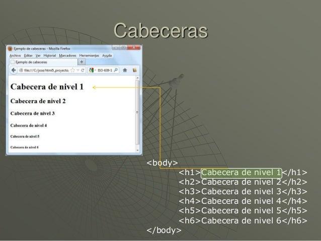 Cabeceras<body><h1>Cabecera de nivel 1</h1><h2>Cabecera de nivel 2</h2><h3>Cabecera de nivel 3</h3><h4>Cabecera de nivel 4...