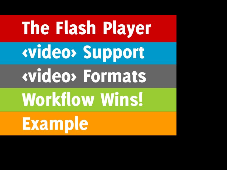 The Flash Player <video> Support <video> Formats Workflow Wins! Example