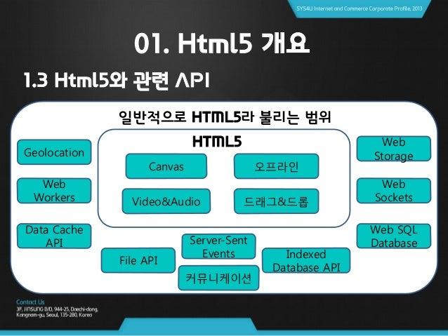 01. Html5 개요 1.4 Html5에 추가된 힘 1) 더 풍부한 웹 애플리케이션 2) 더 시맨틱한 마크업 3) 더 높은 접근성 4) 더 높은 효율성
