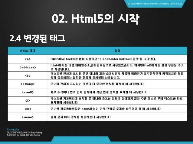 02. Html5에 새로운 기능 3.1 Video & Audio video 태그 속성