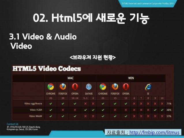 "02. Html5에 새로운 기능 3.1 Video & Audio <사용되고 있는 태그> <audio controls> <source src=""horse.ogg"" type=""audio/ogg""> <source src=""h..."