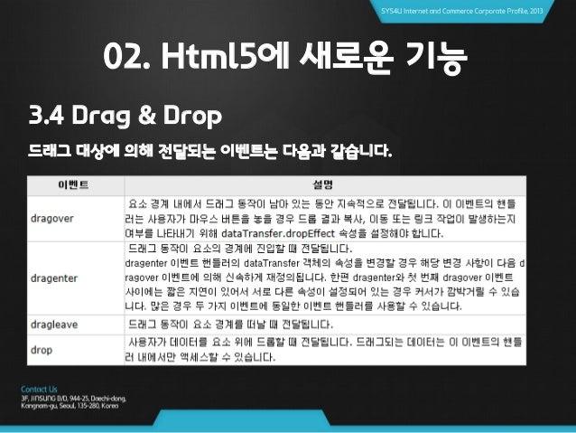 02. Html5에 새로운 기능 3.4 Drag & Drop 드래그 이벤트 객체의 가장 중요한 속성은 드래그되는 데이터가 포함되는 data Transfer입니다. dataTransfer 객체에는 다음과 같은 속성 및 메...