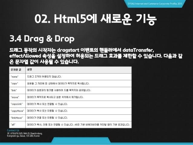 04. Html5 More… 4.1 그밖에 새로운 기능(API) 3) 파일 / 하드웨어 접근 API - File API : 로컬 파일 시스템의 파일에 접근하여 파일의 정보를 확인하거나 파일의 내용을 확인할 수 있는 기능...