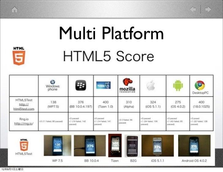 Multi Platform12年9月1日土曜日