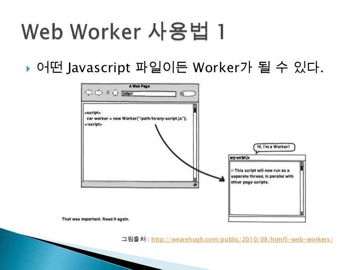 어떤 Javascript파일이든 Worker가 될 수 있다.<br />Web Worker 사용법 1<br />그림출처 : http://wearehugh.com/public/2010/08/html5-web-workers/...