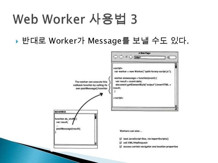 반대로 Worker가 Message를 보낼 수도 있다.<br />Web Worker 사용법 3<br />