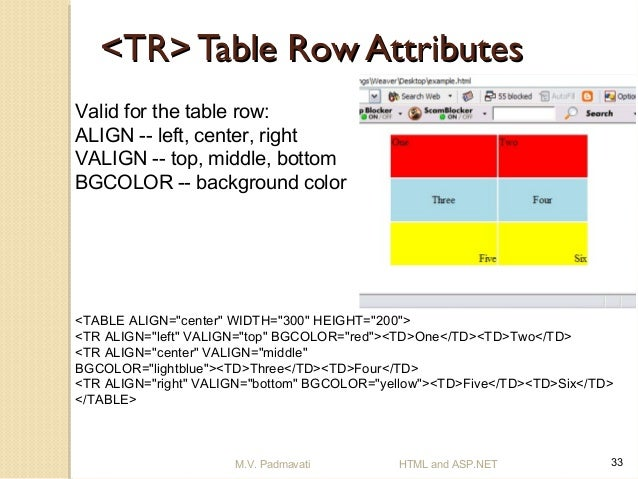 Html and asp net for Html table tr td