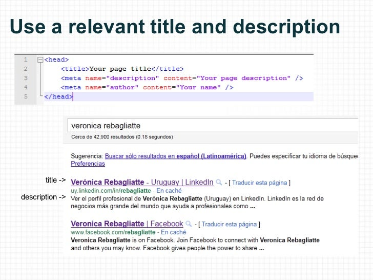 Use a relevant title and description title -> description ->