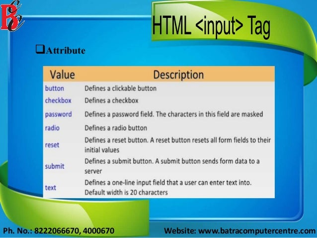 HTML, CSS And JavaScript Training Institute in Ambala ! Batra Compute…