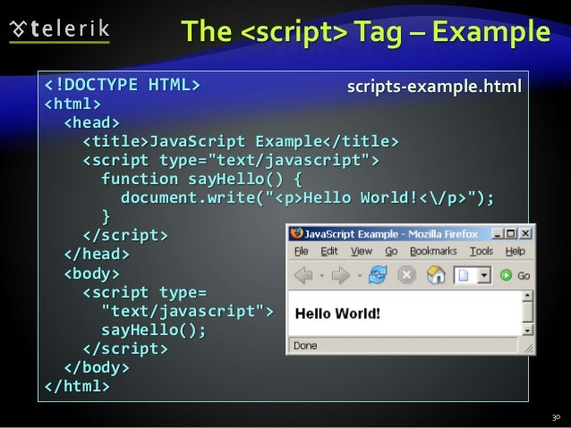 how to write java script Come visualizzare sullo schermo un messaggio, un testo oppure il contenuto di una variabile tramite il linguaggio di scripting javascript.