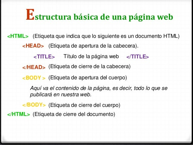 Html Icredes