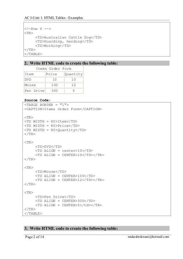 AC I-Unit 1: HTML Tables - Examples <!—Row 6 --> <TR> <TD>Australian Cattle Dog</TD> <TD>Guarding, herding</TD> <TD>Workin...