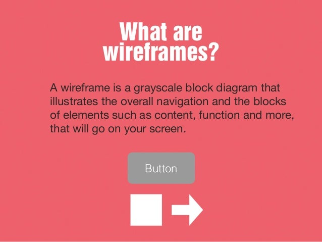 Wireframing /Prototyping with HTML Slide 3
