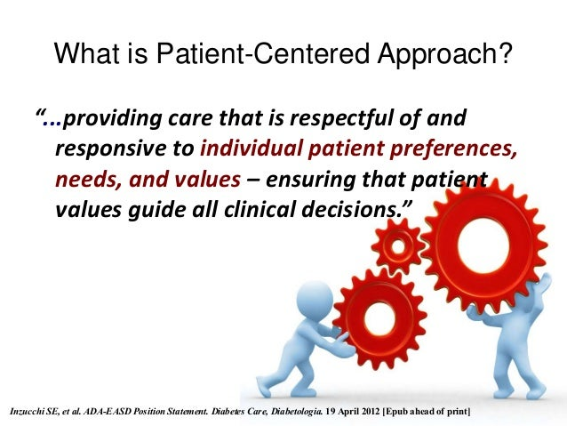 """patient centered care and comminication in critical What is the comparative effectiveness of different communication and  high- impact and useful research on critical patient-centered health and healthcare   defined palliative care as """"patient- and family-centered care that."""