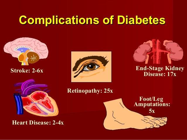 Hypertension Amp Diabetes