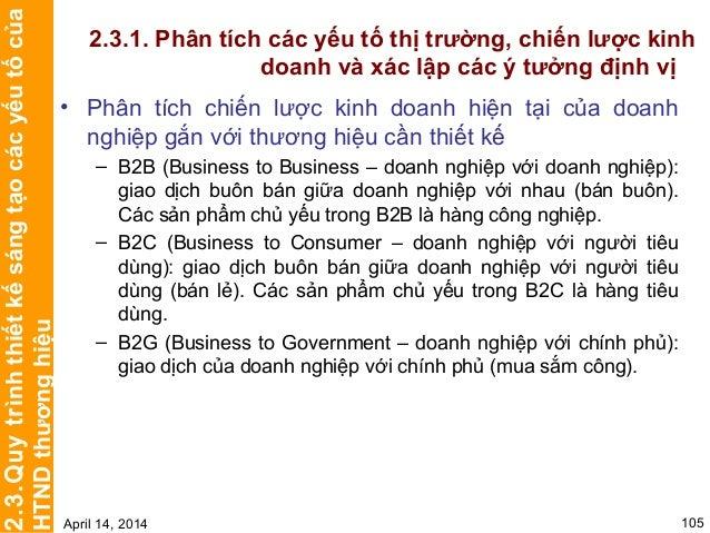 2.3.1. Phân tích các yếu tố thị trường, chiến lược kinh doanh và xác lập các ý tưởng định vị • Xác lập ý tưởng định vị thư...