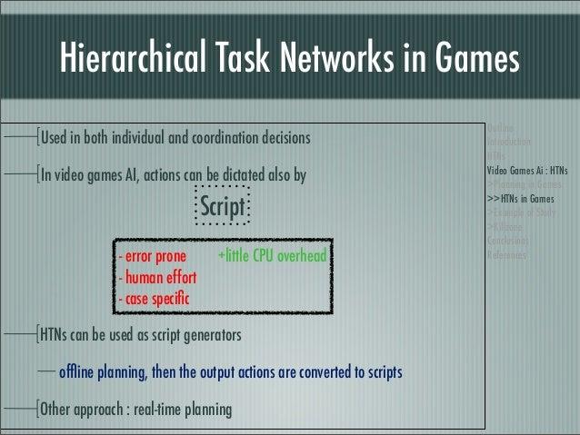Htn in videogames Slide 21