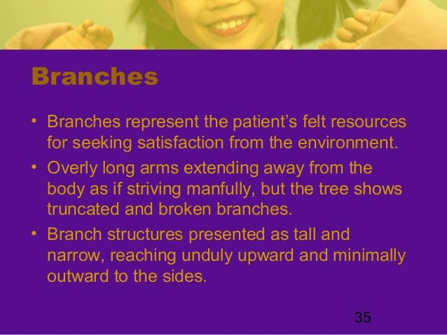 35Branches• Branches represent the patient's felt resourcesfor seeking satisfaction from the environment.• Overly long arm...