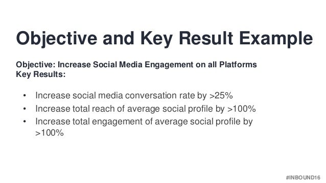 #INBOUND16 • Increase social media conversation rate by >25% • Increase total reach of average social profile by >100% • I...