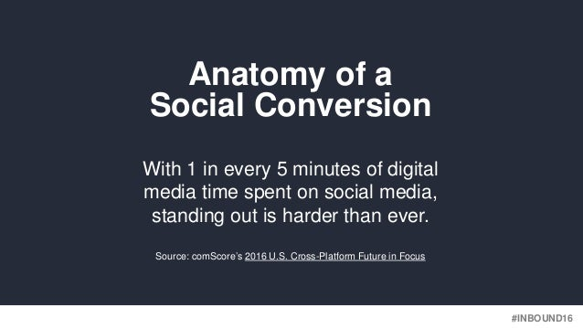#INBOUND16 With 1 in every 5 minutes of digital media time spent on social media, standing out is harder than ever. Source...