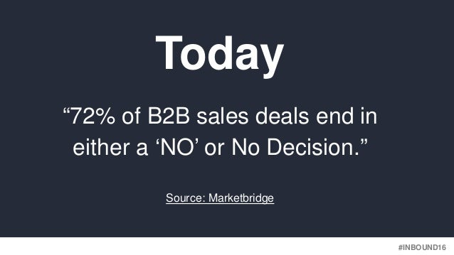 """#INBOUND16 """"72% of B2B sales deals end in either a 'NO' or No Decision."""" Source: Marketbridge Today"""
