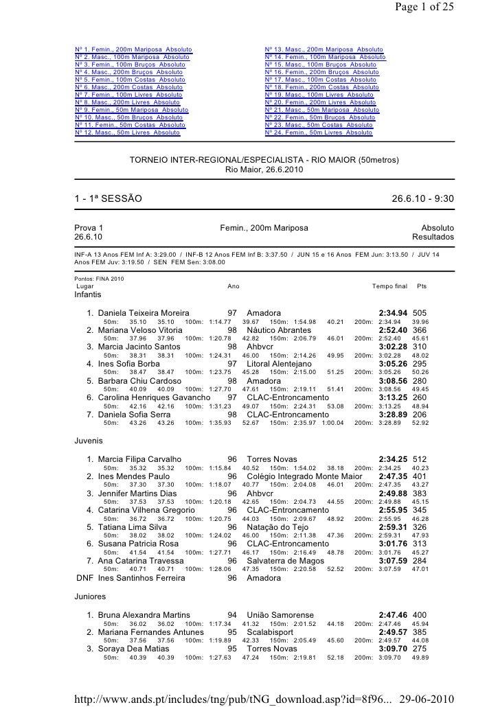 Page 1 of 25   Nº 1. Femin., 200m Mariposa Absoluto                         Nº 13. Masc., 200m Mariposa Absoluto Nº 2. Mas...