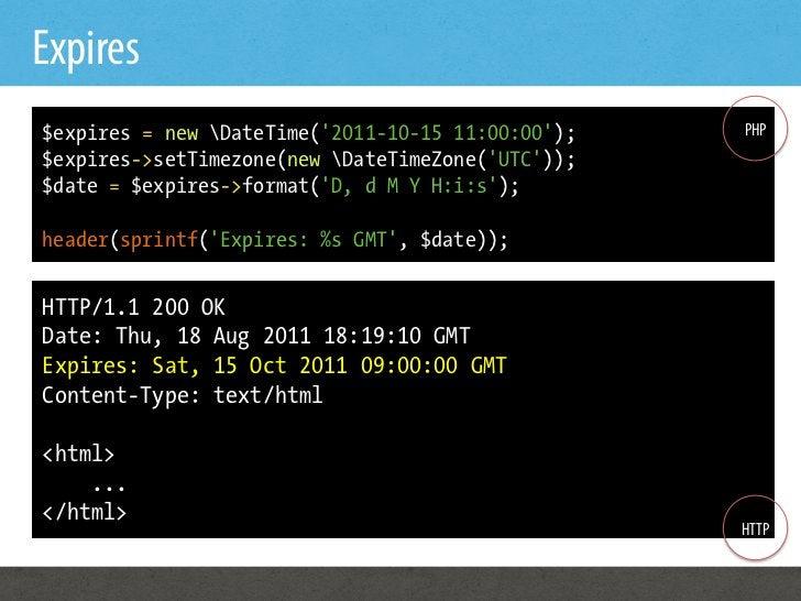 Expires$expires = new DateTime(2011-10-15 11:00:00);   PHP$expires->setTimezone(new DateTimeZone(UTC));$date = $expires->f...