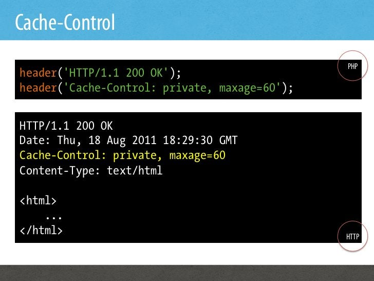 Cache-Control                                               PHPheader(HTTP/1.1 200 OK);header(Cache-Control: private, maxa...