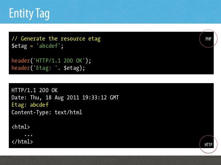 Entity Tag// Generate the resource etag         PHP$etag = abcdef;header(HTTP/1.1 200 OK);header(Etag: . $etag);HTTP/1.1 2...