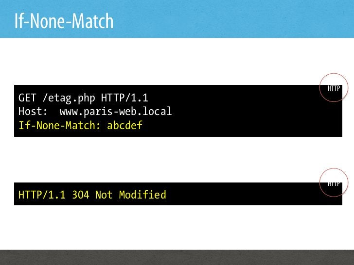 If-None-Match                            HTTPGET /etag.php HTTP/1.1Host: www.paris-web.localIf-None-Match: abcdef         ...
