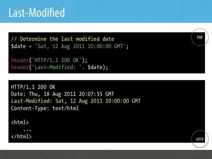 Last-Modi ed// Determine the last modified date            PHP$date = Sat, 12 Aug 2011 10:00:00 GMT;header(HTTP/1.1 200 OK...