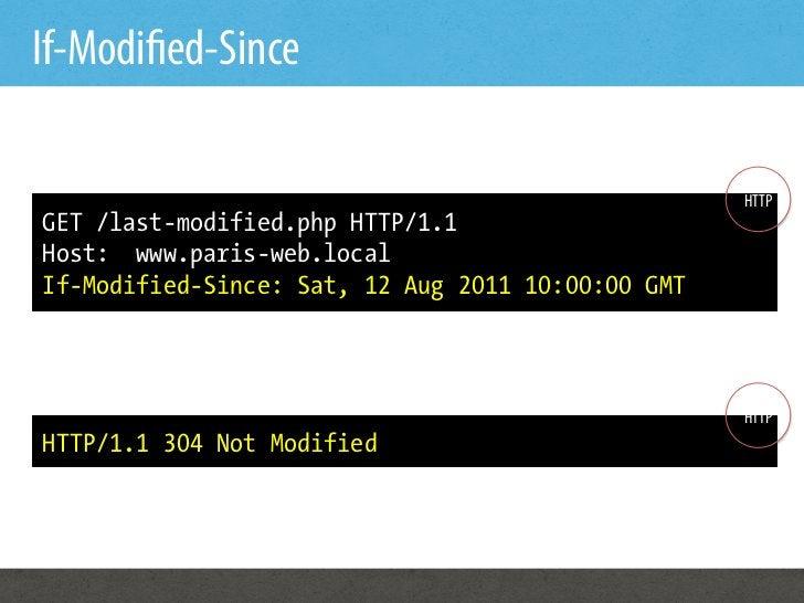 If-Modi ed-Since                                                   HTTPGET /last-modified.php HTTP/1.1Host: www.paris-web....