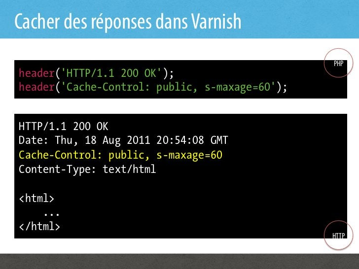 Cacher des réponses dans Varnish                                                PHPheader(HTTP/1.1 200 OK);header(Cache-Co...
