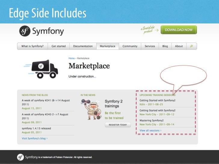 Edge Side Includes                     Non caché