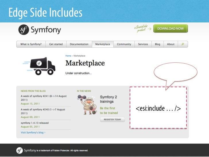 Edge Side Includes                               3600 seconds                     <esi:include … />