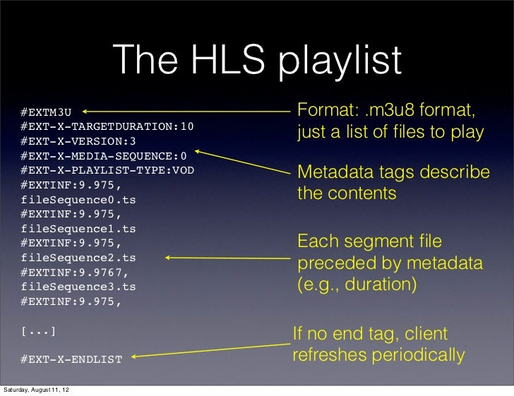 The HLS playlist #EXTM3U Format: