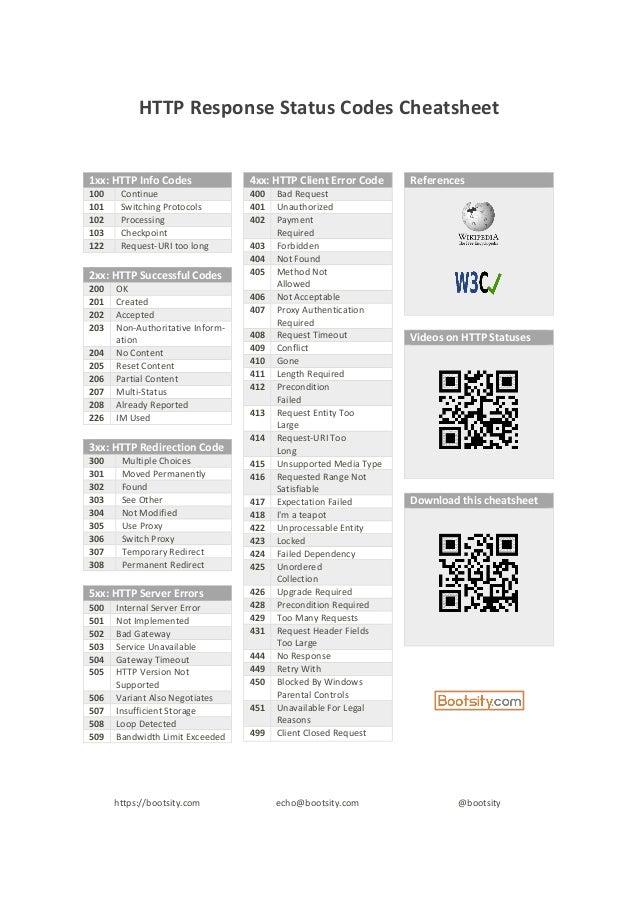 Http response-status-codes-cheatsheet