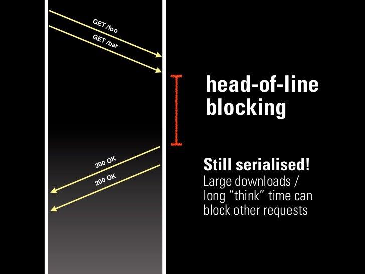 GE   T   /fooGE   T   /ba           r               head-of-line               blocking       OK 200           Still seria...