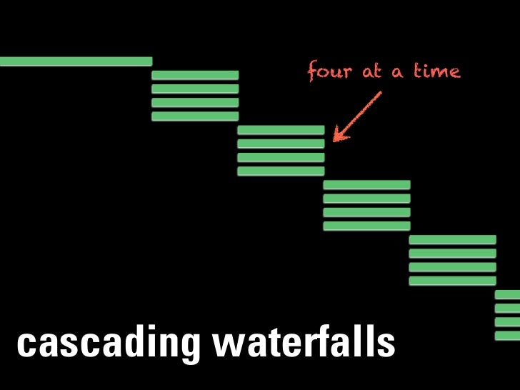 four at a timecascading waterfalls