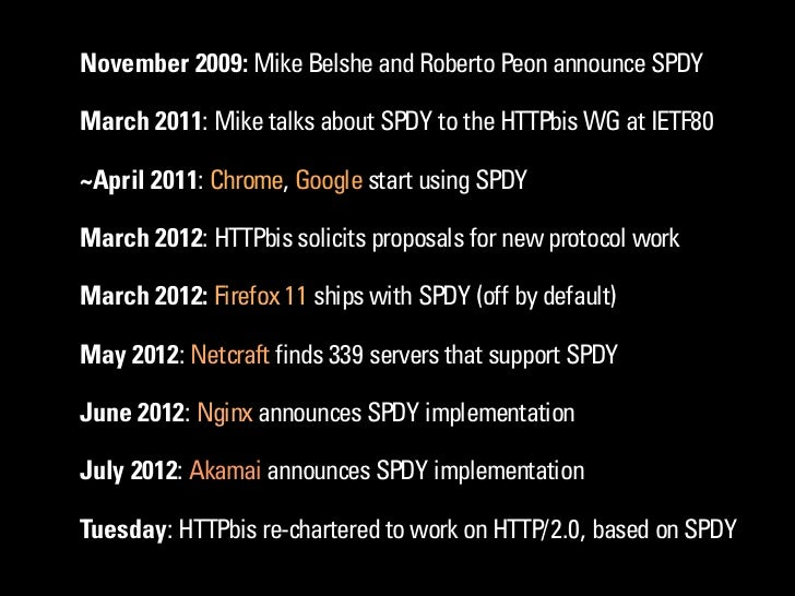 November 2009: Mike Belshe and Roberto Peon announce SPDYMarch 2011: Mike talks about SPDY to the HTTPbis WG at IETF80~Apr...