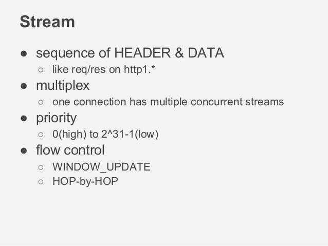 HTTP/1.1 HEADERS & DATA frame CLIENT SERVER HTTP/1.1 200 OK Content-Type: image/png Content-Length: 123 {binary data} GET ...