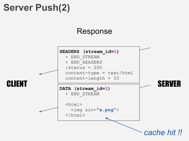 implementations ● nghttp2 C ● http2-katana C# ● node-http2 NodeJS ● Mozilla C++ ● http2-perl Perl ● iij-http2 NodeJS ● Aka...