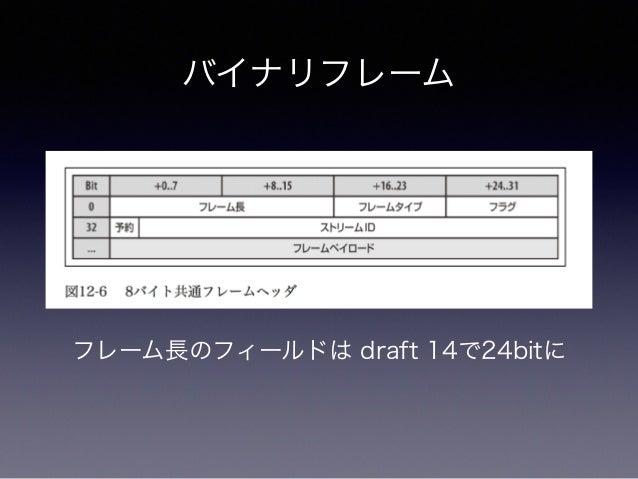 参考  • HTTP/2 spec draft 14日本語訳  • http://summerwind.jp/docs/draft-ietf-httpbis-http2-  14/  • HPACK spec draft 9  • http:/...